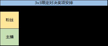2017卡盟排行榜:守望先锋:中国队以亚军收场,虎牙为欢迎猎人队选手,开启3V3对决