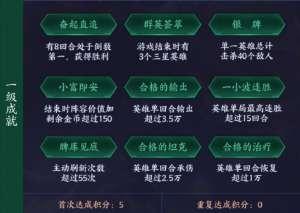 qq钻卡盟:王者荣耀:王者模拟战的成就系统公布,从这里入手会更容易上分