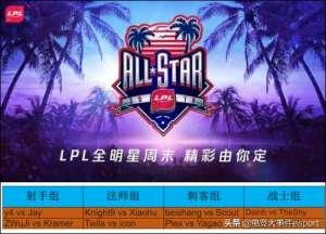 宝惠e网卡盟:LPL全明星周末单挑赛对阵表出炉,Doinb:打shy哥,ban位不够