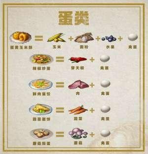 吃鸡辅助循地:明日之后最新食谱大全 新版本最新食谱汇总