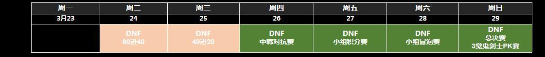 峰少卡盟:虎牙HSL:DNF专场24日开启,中韩对抗赛来袭,鬼剑士PK赛值得期待