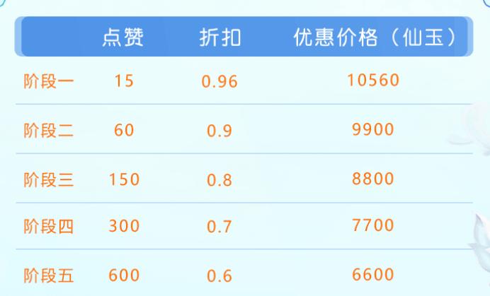 """辅助良:梦幻西游:同为""""杨名三界礼盒"""",绑定or非绑定,各有千秋!"""