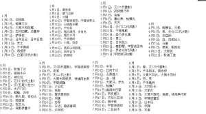 惠圆卡盟:火影忍者忍者生日大全 忍者生日表一览