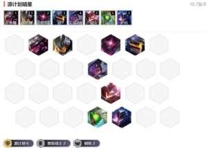 神卡卡盟:lol云顶之弈10.7强势阵容一览 新版最强上分阵容大全