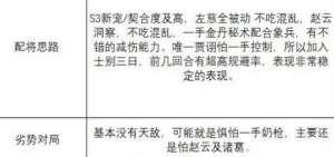 卡盟cf刷枪:三国志战略版s3三势阵贾诩阵容战法兵书搭配攻略