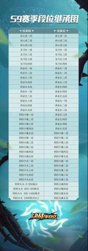 卡盟那个好:决战平安京S9赛季段位继承表 S9赛季段位继承规则