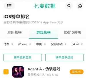 崩3辅助:上线四年依旧火热,苹果&switch双平台降价促销,1元冲App Store游戏榜