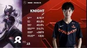 降妖传辅助:胜后Knight成为最大赢家,经此一役左手将迎来蜕变?