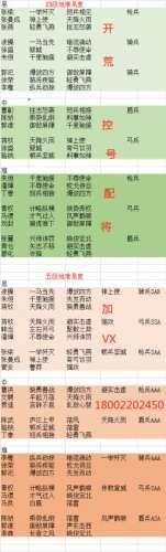 天鹰卡盟:三国志战略版pk赛季开荒难易度分析
