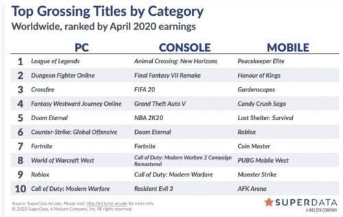 云创卡盟:我的世界:地下城新版本评分竟然如此之低?只因游戏玩法太复杂!