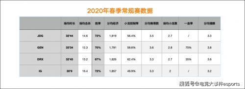 魅影传说辅助:中韩季中杯赛B组出线形势分析:四支队伍实力相近,竞争会白热化