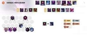 鸭鸭卡盟:云顶之弈10.1泽拉斯暗星狙神怎么玩 泽拉斯暗星狙神玩法技巧详解