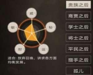 小诺卡盟:不朽之旅开局身份选择推荐 身份特点汇总