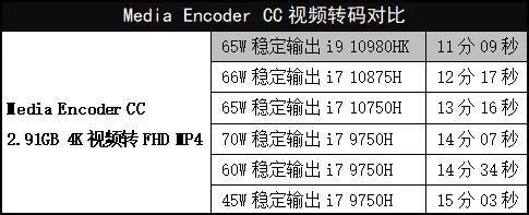 大唐辅助:这次要推荐的小个头竟搭载酷睿i9+RTX2080!?微星绝影2 GS66评测