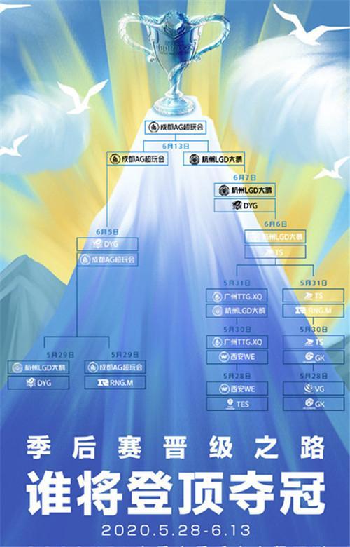 cf辅助卡盟平台:王者荣耀:与kpl专业解说pk!季后赛预测LGD大鹅夺冠,理由有三