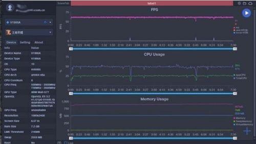 """大神卡盟:""""发哥""""翻身作iQOO Z1:天玑1000Plus+144Hz竞速屏真的很好吗?"""
