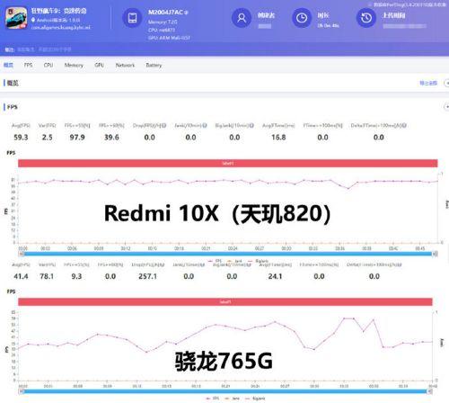 绝地求生卡盟:Redmi 10X平均60fps满帧上王者 天玑820游戏性真稳