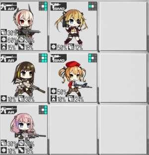 宽带卡盟:少女前线新人向AR队的选择与使用
