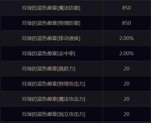 微光卡盟:DNF游戏攻略丨徽章家族再一员猛将!玲珑徽章周年庆驾临,升级可100%获取