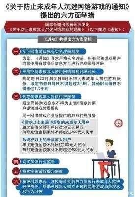 精锐网吧辅助:【国咨解案】腾讯游戏屡陷充值投诉旋涡,家长该怎样维权?