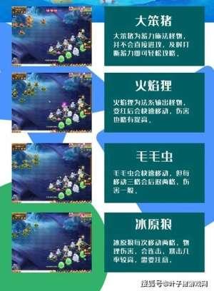暗影辅助:梦幻西游暑期活动攻略:豆豆快速跑商及答题 三图熟知挑战玩法