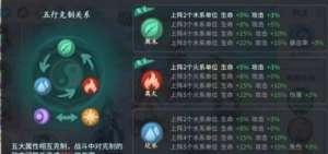 cf科技卡盟:轩辕剑剑之源阵容搭配思路详解 阵容搭配思路是什么