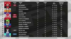速爱卡盟:RNG对阵DMO!决定季后赛命运关键战!XLB野区节奏很重要