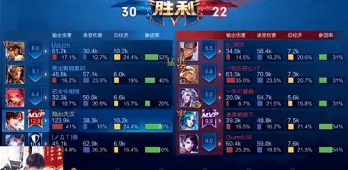 卡云网卡盟:主播曝光uzi王者荣耀账号,射手胜率拉满,但看到鲁班胜率玩家怒了