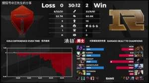 久念卡盟平台:RNG赢下强敌TES,小虎站出来了,进季后赛希望增大