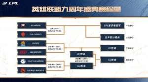 轩辕卡盟:LPL推荐之资格赛