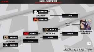 凉城卡盟:外媒透露越南队伍无法参加S10世界赛,空出的名额,去捞T1和C9?