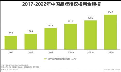 卡夕卡盟:2020年中国游戏IP价值研究案例报告—阴阳师