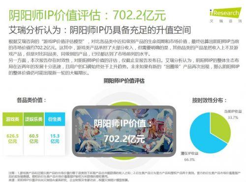 优购卡盟:艾瑞网分析阴阳师手游,估值702亿,二次元头部IP被寄予厚望
