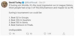 轩宇卡盟:LOL官方解说预测S10,SN若夺冠,将成史上最有含金量的冠军