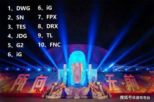 华欣卡盟:ESPN最新排名出炉:DWG第一,iG、FPX进入前十,RNG排13