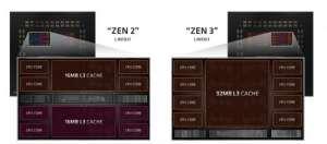368卡盟:买前生产力,买后打游戏 AMD Ryzen 7 5800X和Ryzen 9 5900X实