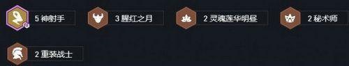 云顶之弈10.23旗子神射手阵容搭配攻略