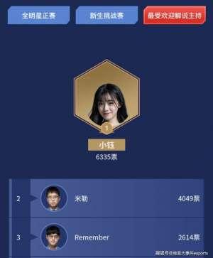 亿城卡盟:LPL全明星投票首日统计:iG夺冠四人再登榜首,小钰也跟着沾光?