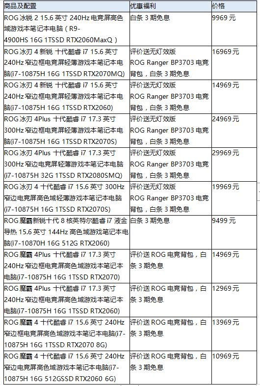创城卡盟:双11正式来袭 华硕笔记本疯狂送出海量满减福利