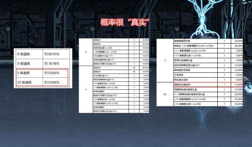 天诚卡盟:DNF:测试服商城新增圣者遗物箱,堪称升级版魔盒,内含绝版龙珠
