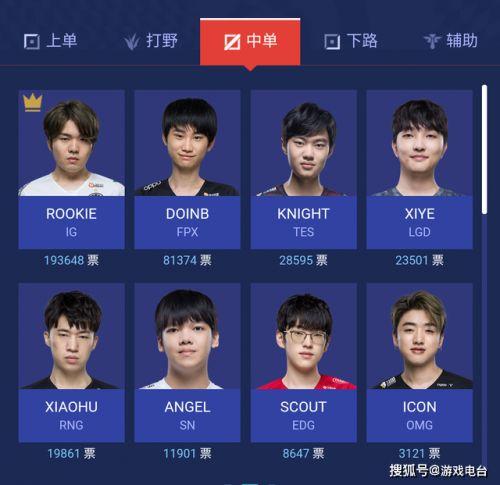 天月卡盟:LPL全明星选手投票首日:阿水宝蓝第一,iG三人上榜,Bin获得22万票